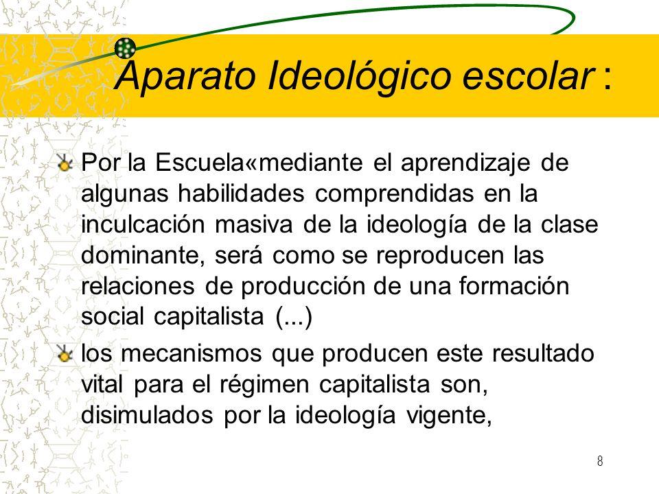 Aparato Ideológico escolar :