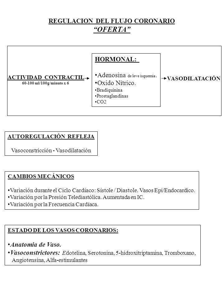 REGULACION DEL FLUJO CORONARIO AUTOREGULACIÓN REFLEJA