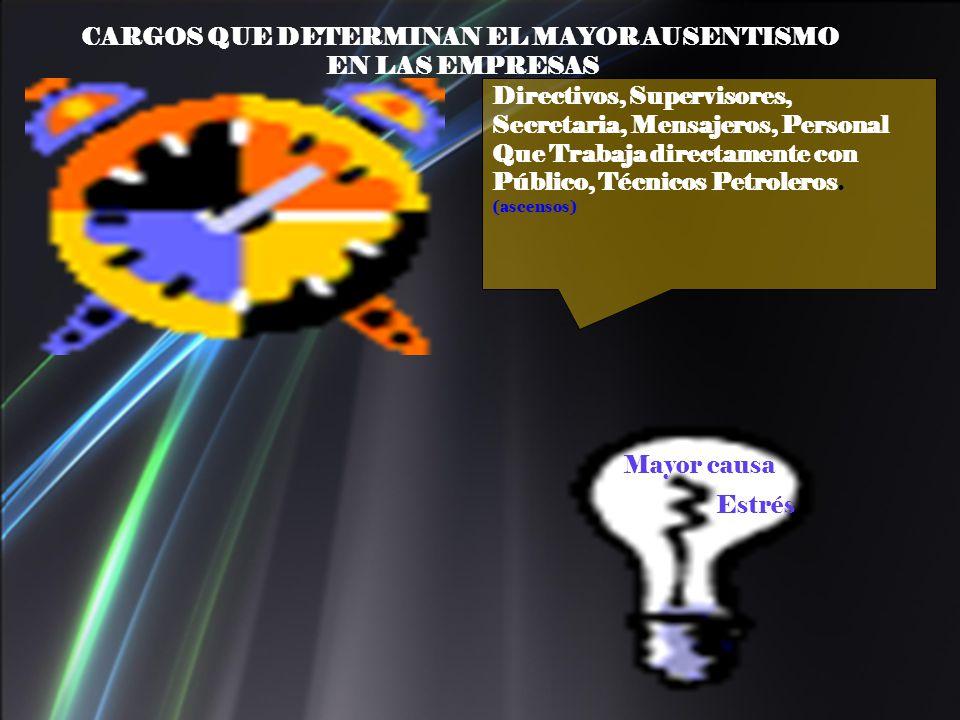 CARGOS QUE DETERMINAN EL MAYOR AUSENTISMO