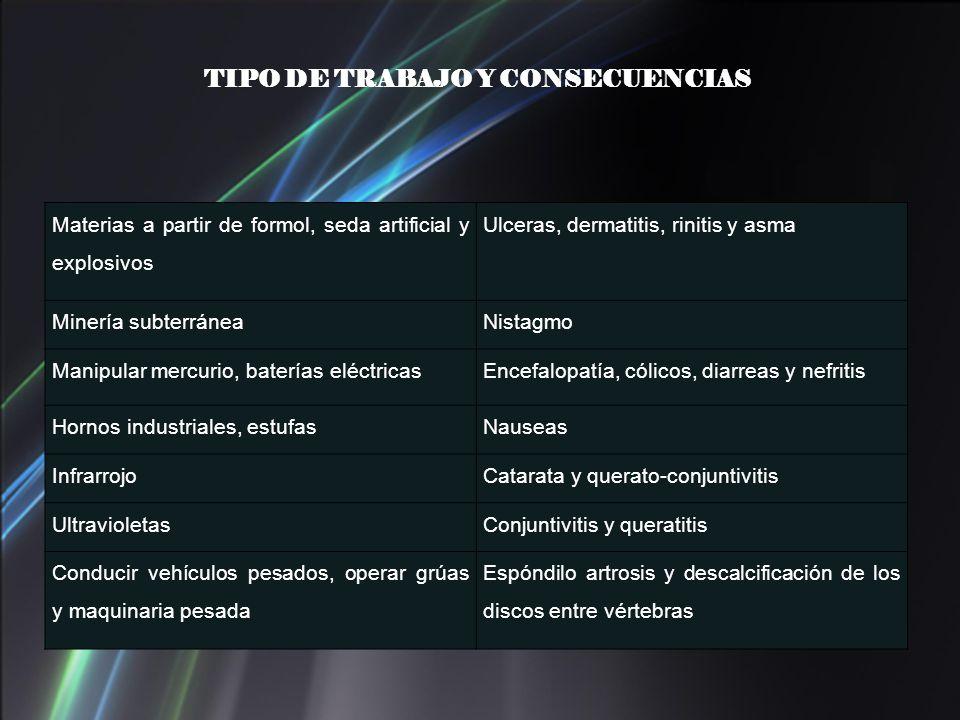 TIPO DE TRABAJO Y CONSECUENCIAS
