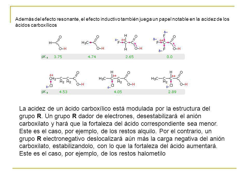 Además del efecto resonante, el efecto inductivo también juega un papel notable en la acidez de los ácidos carboxílicos