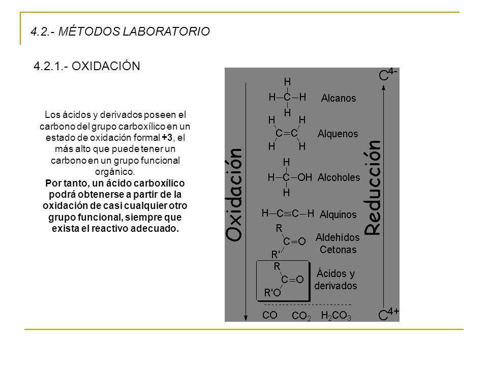 4.2.- MÉTODOS LABORATORIO 4.2.1.- OXIDACIÓN