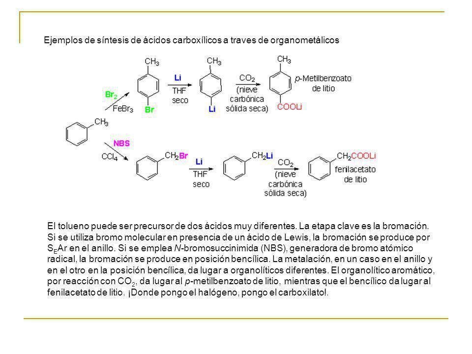 Ejemplos de síntesis de ácidos carboxílicos a traves de organometálicos