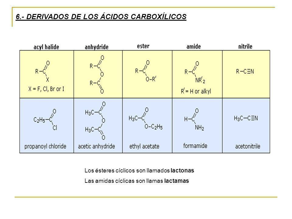 6.- DERIVADOS DE LOS ÁCIDOS CARBOXÍLICOS