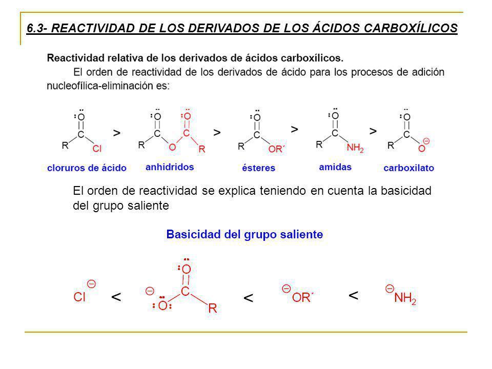 6.3- REACTIVIDAD DE LOS DERIVADOS DE LOS ÁCIDOS CARBOXÍLICOS