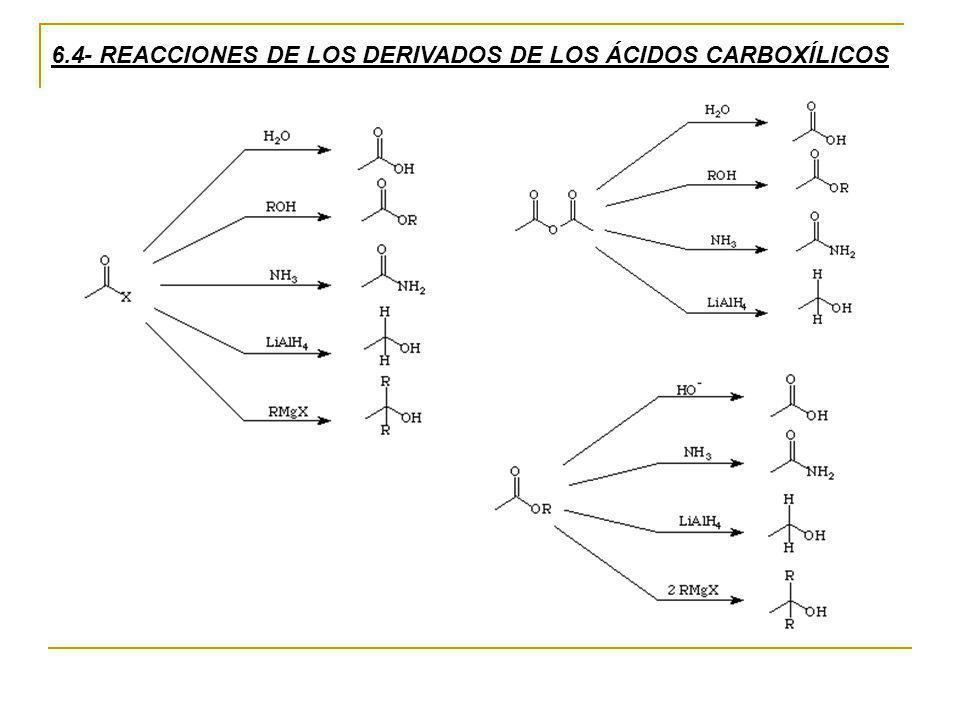 6.4- REACCIONES DE LOS DERIVADOS DE LOS ÁCIDOS CARBOXÍLICOS