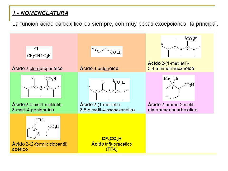 CF3CO2H Ácido trifluoracético (TFA)