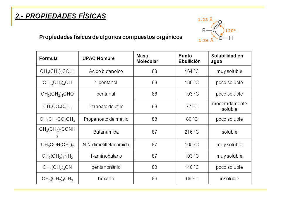 2.- PROPIEDADES FÍSICAS Propiedades físicas de algunos compuestos orgánicos. Fórmula. IUPAC Nombre.
