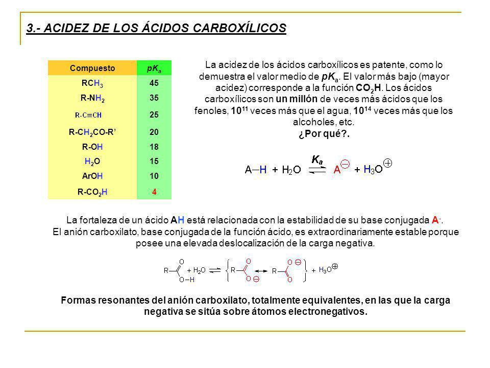 3.- ACIDEZ DE LOS ÁCIDOS CARBOXÍLICOS