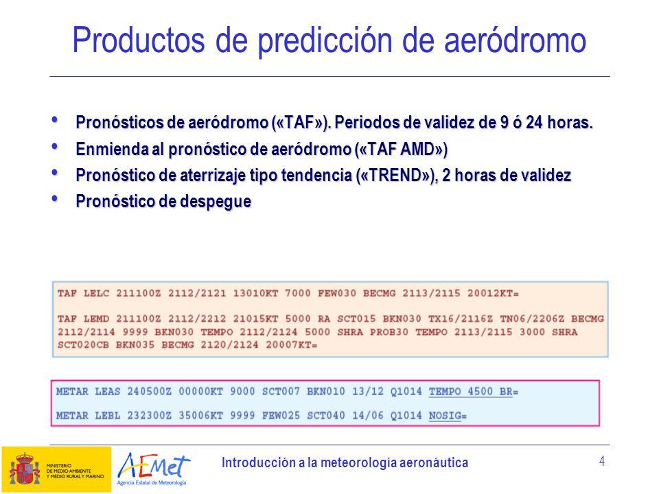 Productos de predicción de aeródromo