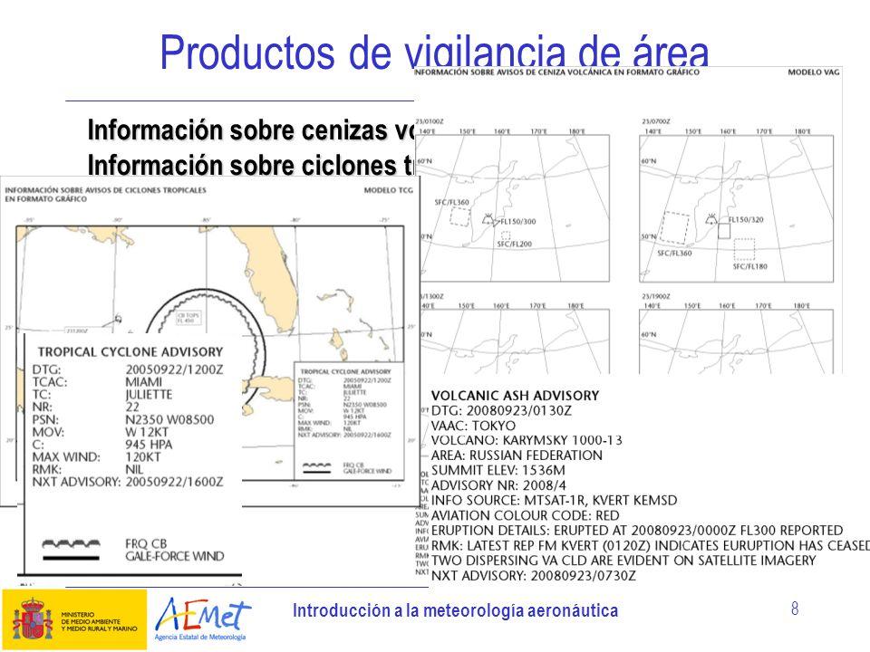 Productos de vigilancia de área