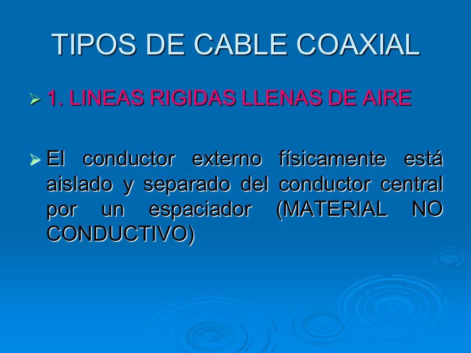TIPOS DE CABLE COAXIAL 1. LINEAS RIGIDAS LLENAS DE AIRE