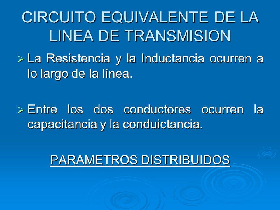 CIRCUITO EQUIVALENTE DE LA LINEA DE TRANSMISION