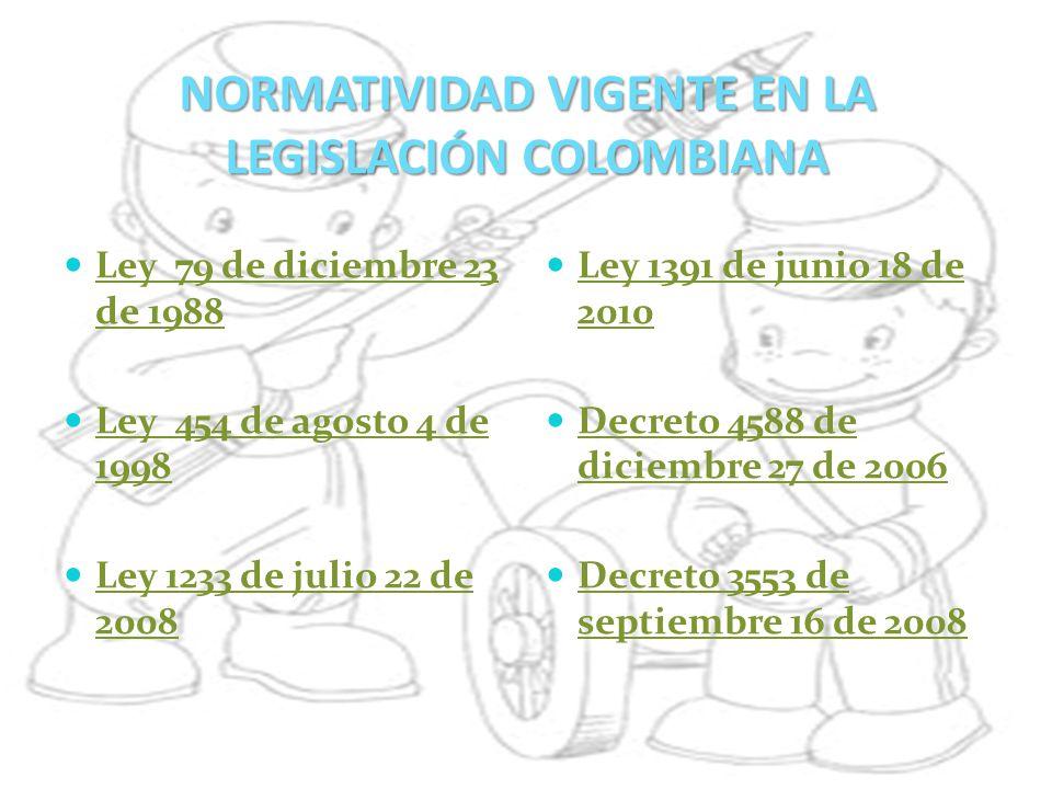 NORMATIVIDAD VIGENTE EN LA LEGISLACIÓN COLOMBIANA