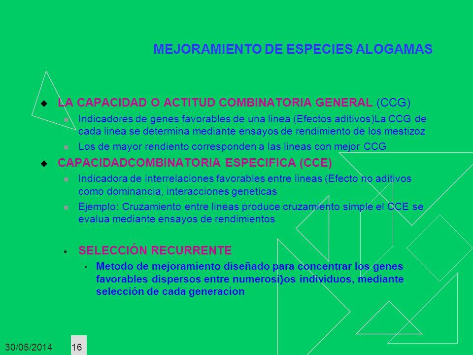 MEJORAMIENTO DE ESPECIES ALOGAMAS