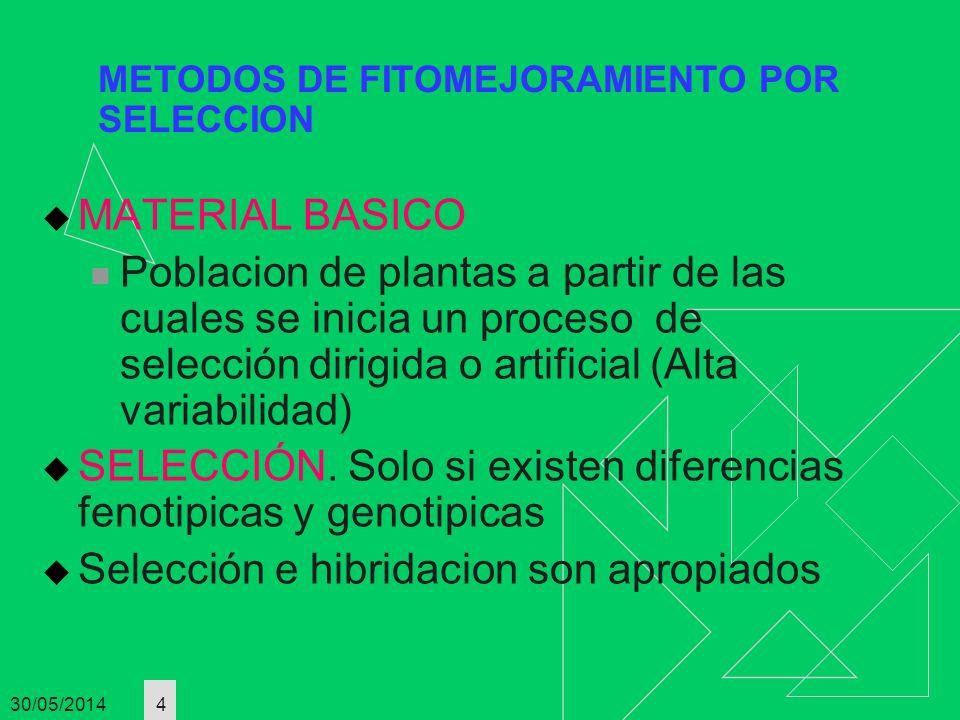 METODOS DE FITOMEJORAMIENTO POR SELECCION