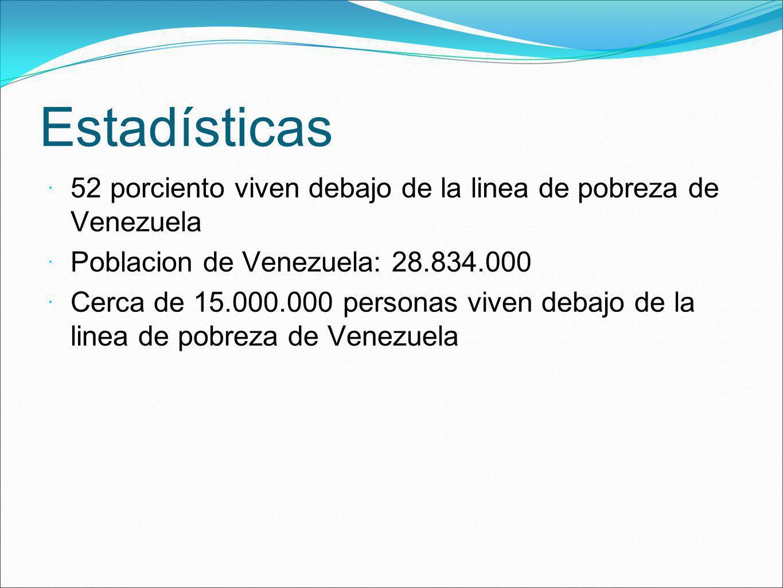 Estadísticas 52 porciento viven debajo de la linea de pobreza de Venezuela. Poblacion de Venezuela: 28.834.000.