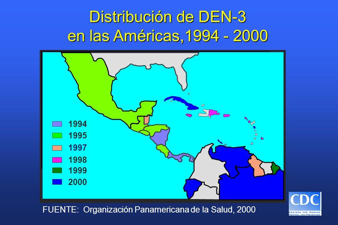 Distribución de DEN-3 en las Américas,1994 - 2000