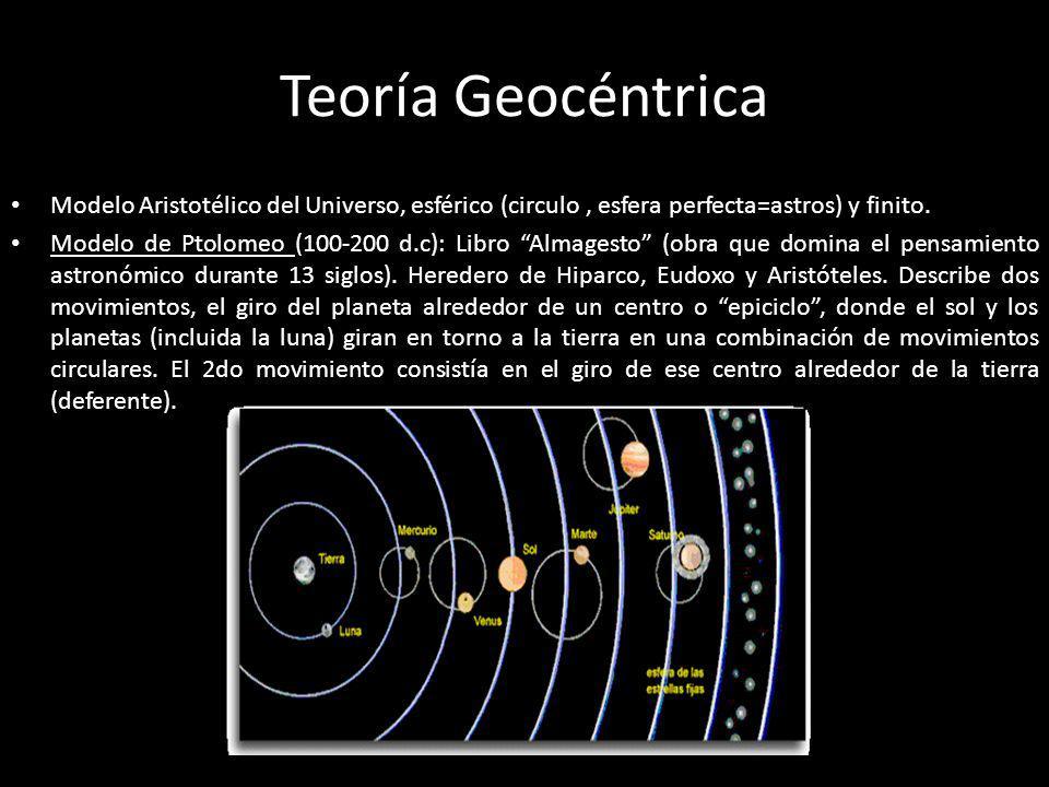 Teoría Geocéntrica Modelo Aristotélico del Universo, esférico (circulo , esfera perfecta=astros) y finito.