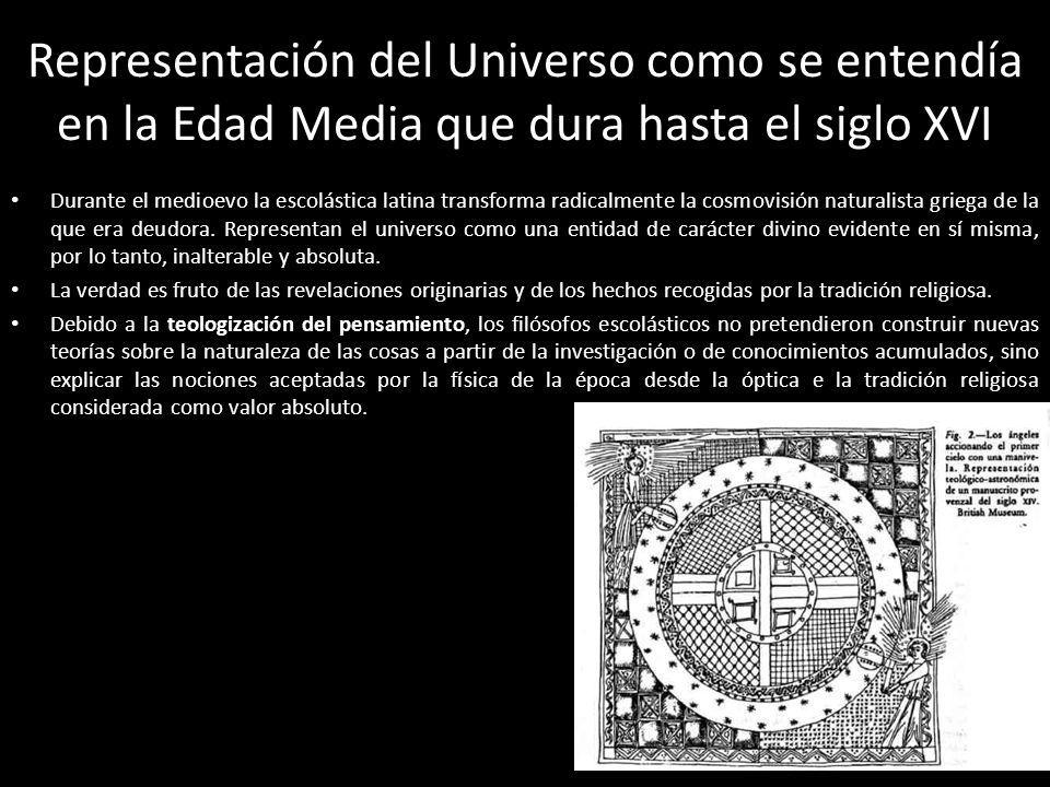 Representación del Universo como se entendía en la Edad Media que dura hasta el siglo XVI