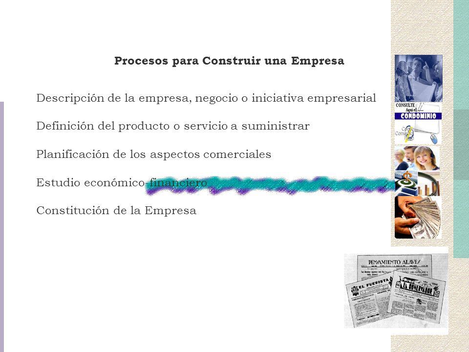 Procesos para Construir una Empresa