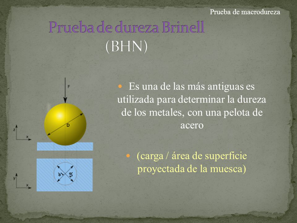 Prueba de dureza Brinell (BHN)
