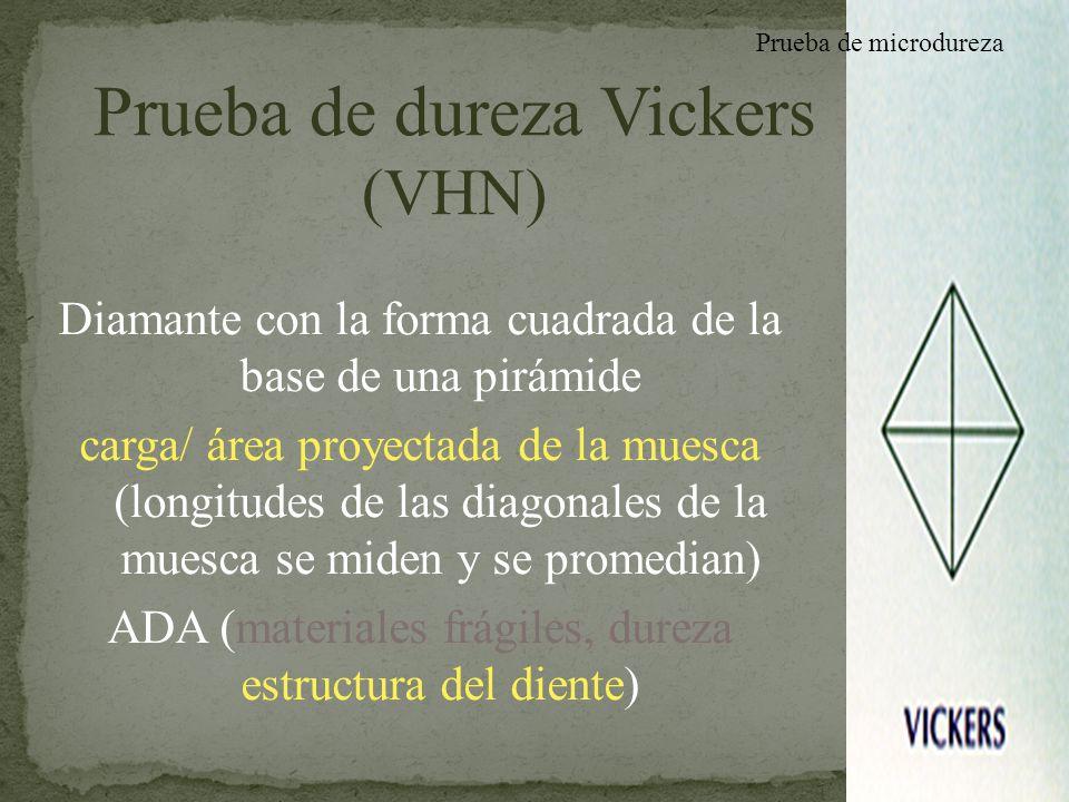 Prueba de dureza Vickers (VHN)