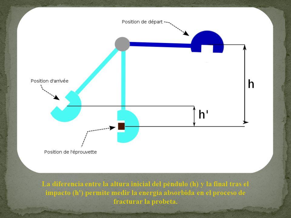 La diferencia entre la altura inicial del péndulo (h) y la final tras el impacto (h ) permite medir la energía absorbida en el proceso de fracturar la probeta.