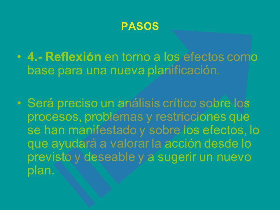 PASOS4.- Reflexión en torno a los efectos como base para una nueva planificación.