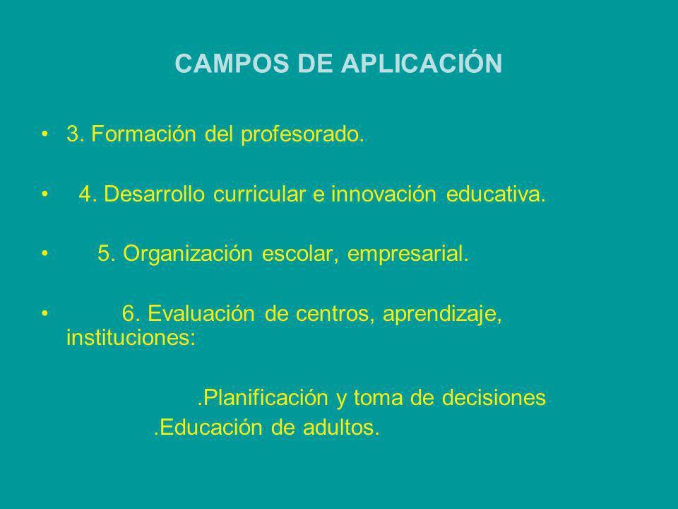 CAMPOS DE APLICACIÓN 3. Formación del profesorado.