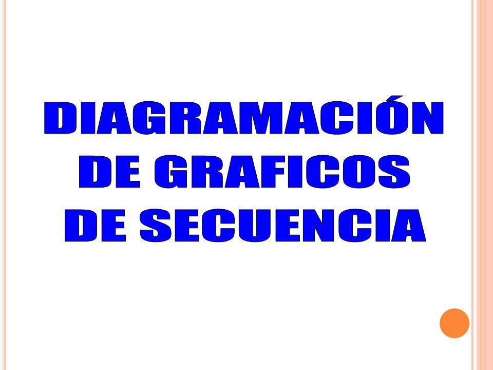 DIAGRAMACIÓN DE GRAFICOS DE SECUENCIA