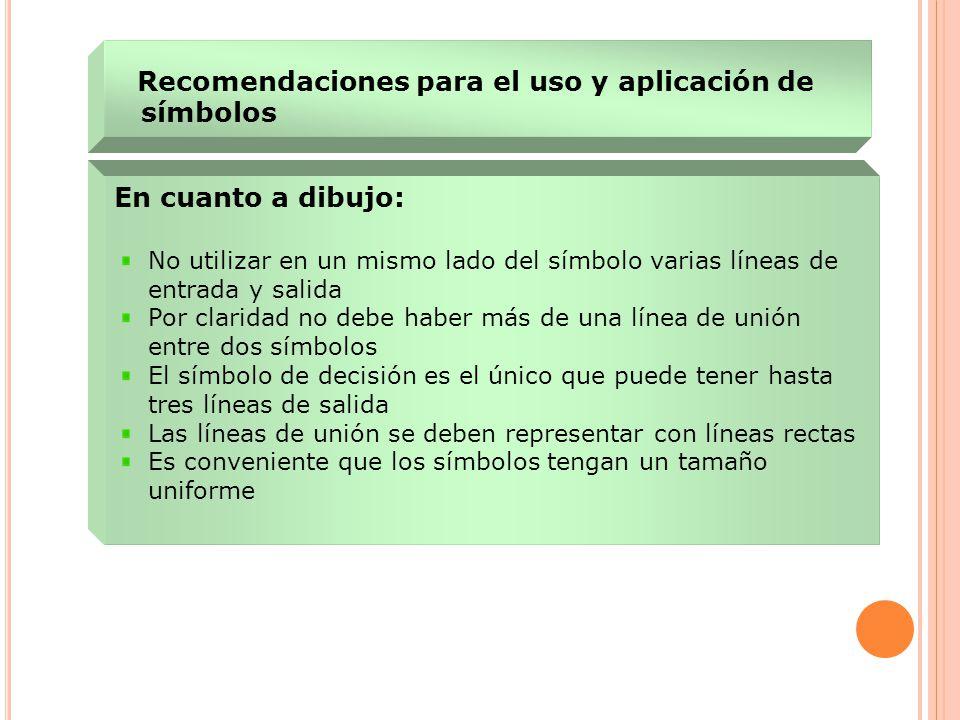 Recomendaciones para el uso y aplicación de símbolos