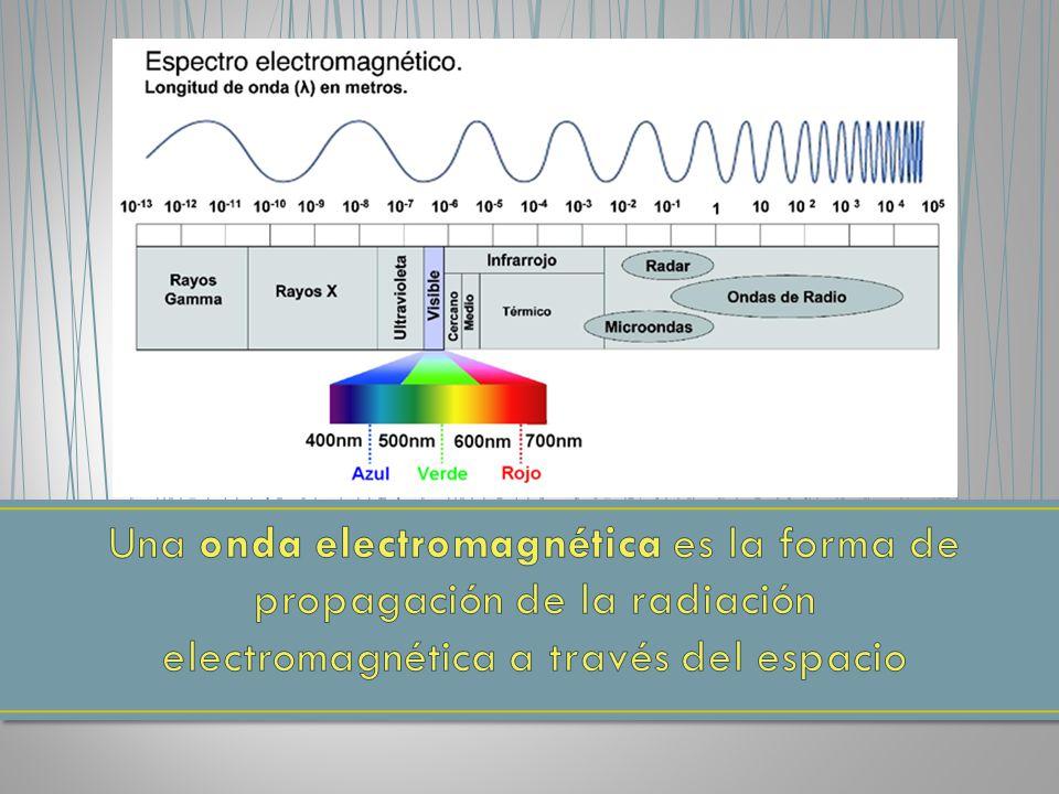 Una onda electromagnética es la forma de propagación de la radiación electromagnética a través del espacio