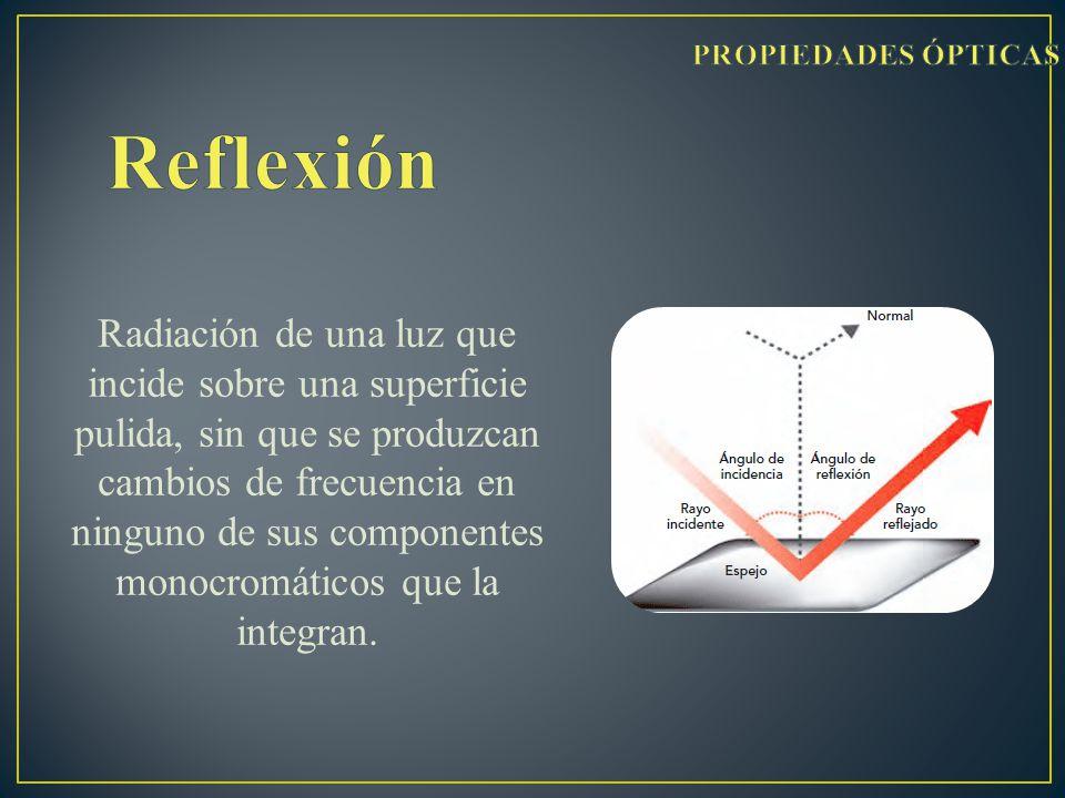 Reflexión PROPIEDADES ÓPTICAS