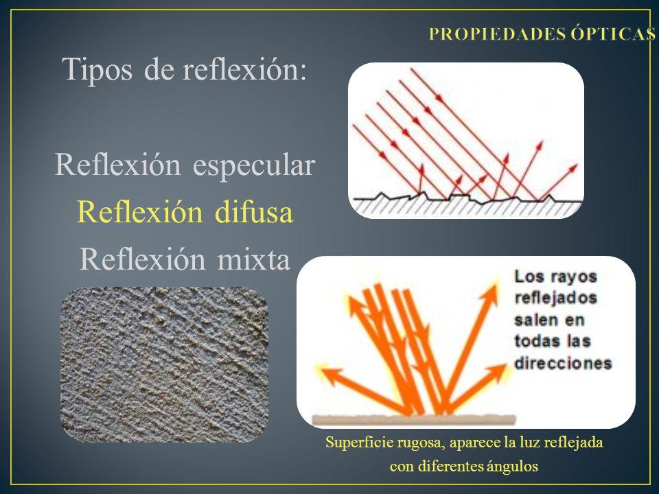 PROPIEDADES ÓPTICAS Tipos de reflexión: Reflexión especular