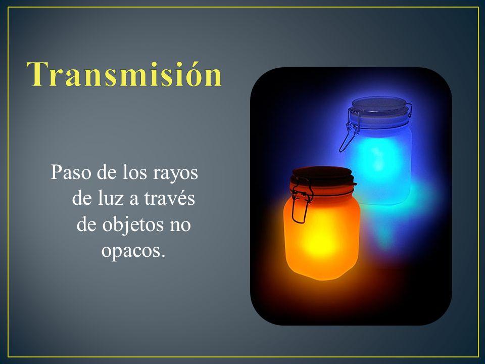 Paso de los rayos de luz a través de objetos no opacos.