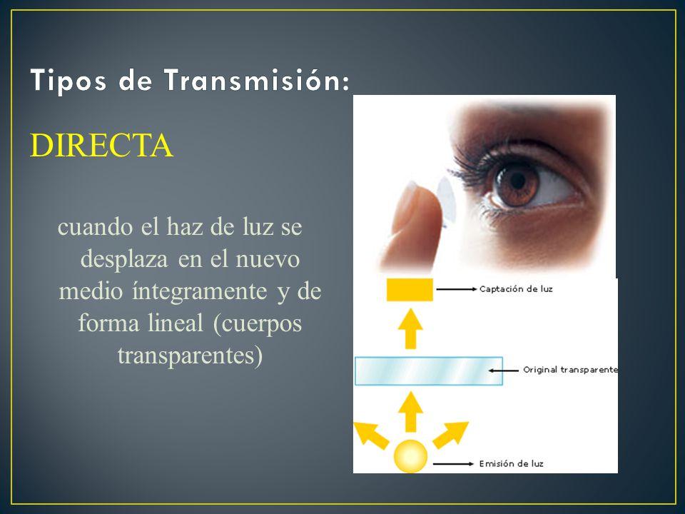 Tipos de Transmisión: DIRECTA