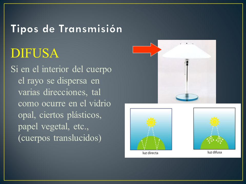 DIFUSA Tipos de Transmisión