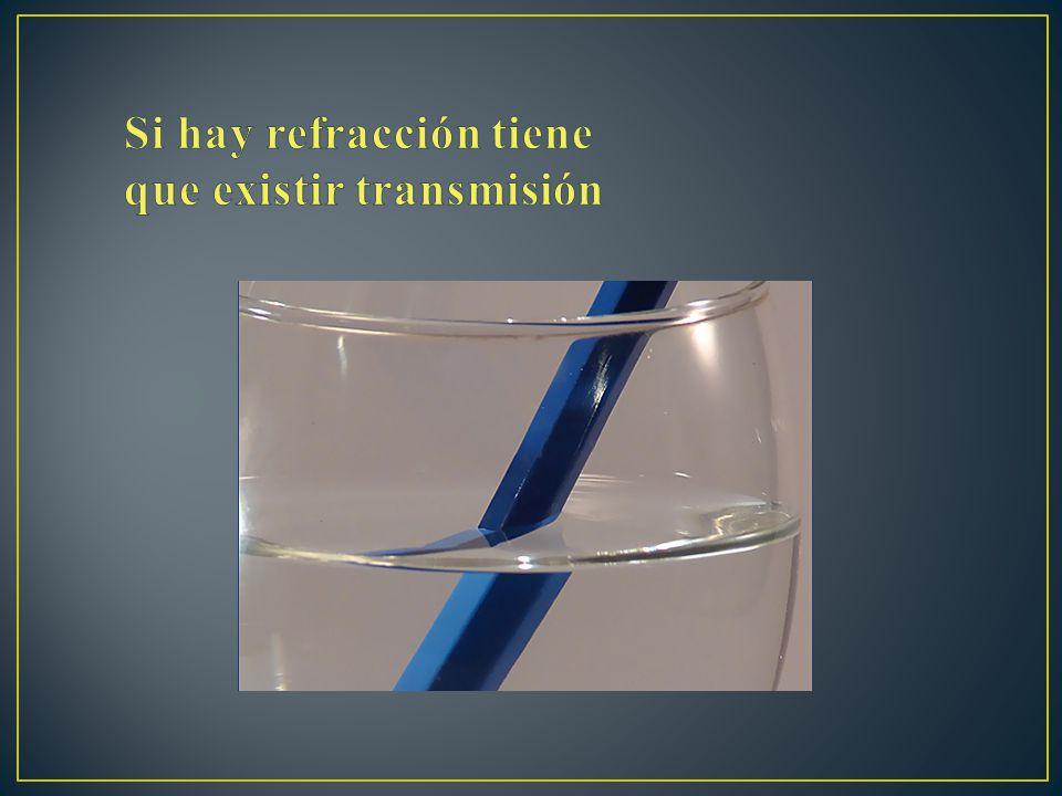 Si hay refracción tiene que existir transmisión