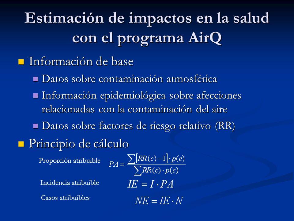 Estimación de impactos en la salud con el programa AirQ