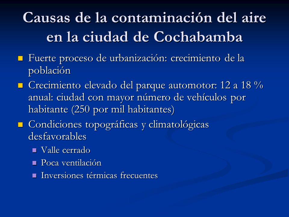 Causas de la contaminación del aire en la ciudad de Cochabamba