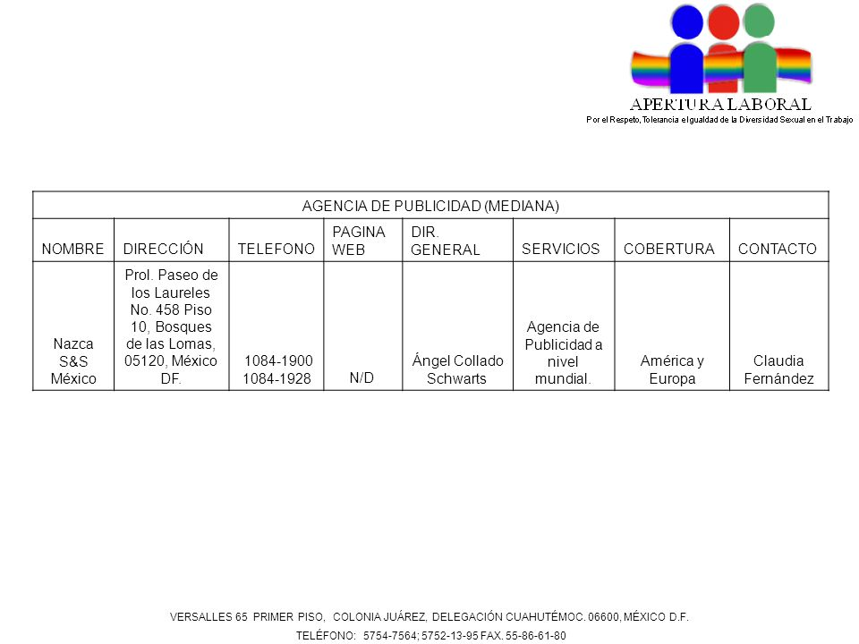 AGENCIA DE PUBLICIDAD (MEDIANA) NOMBRE DIRECCIÓN TELEFONO PAGINA WEB