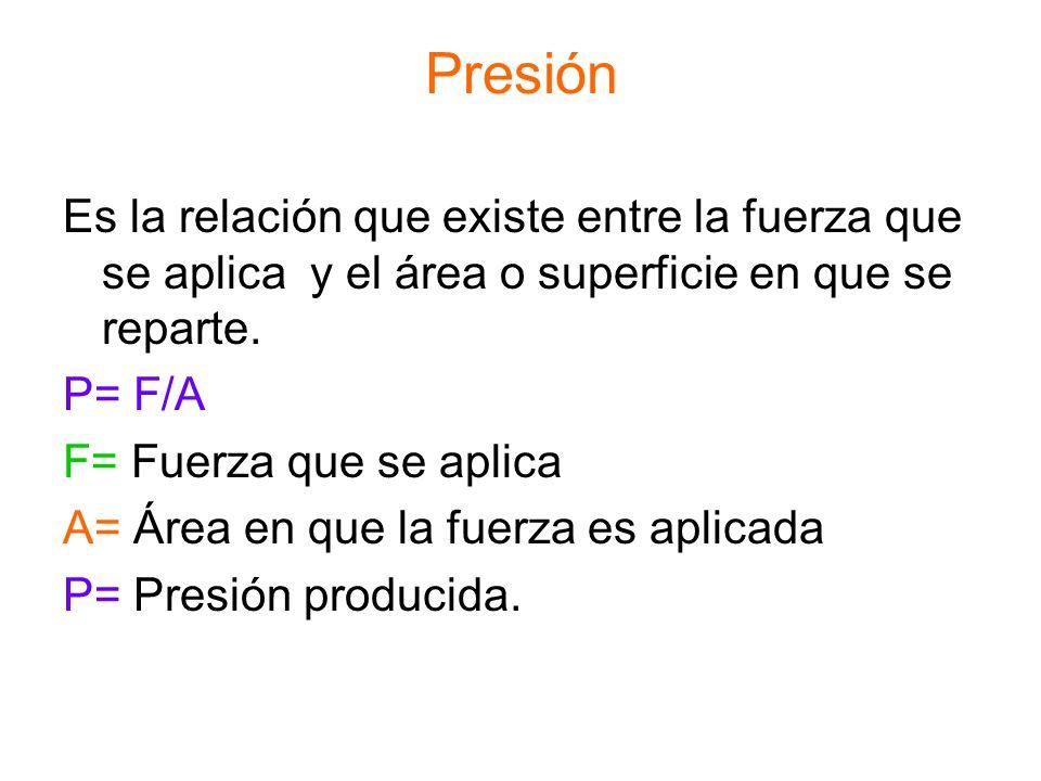 Presión Es la relación que existe entre la fuerza que se aplica y el área o superficie en que se reparte.