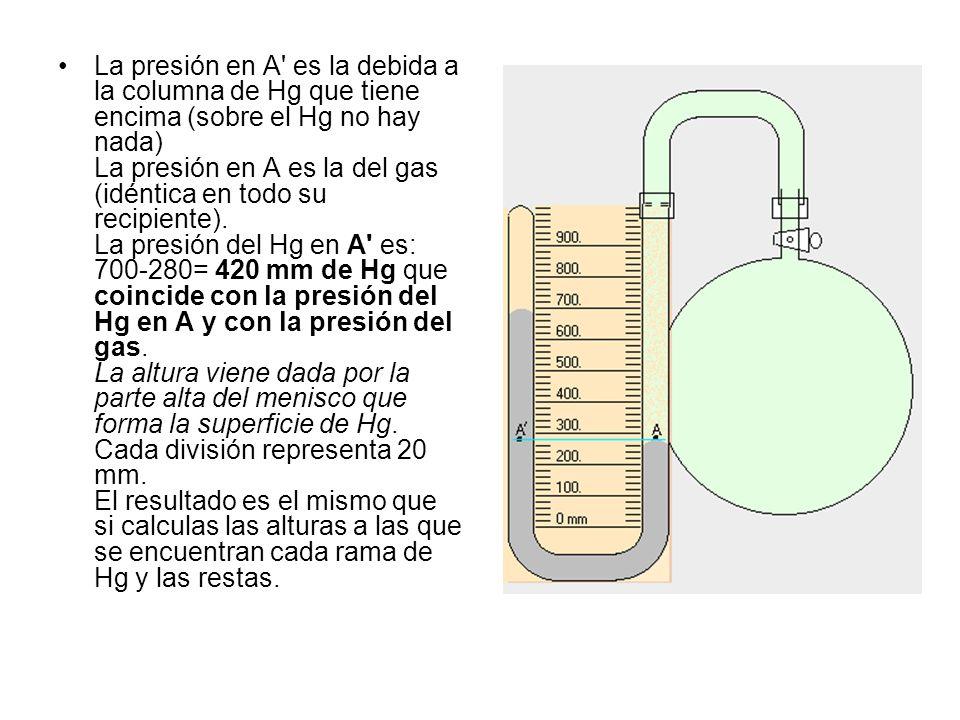 La presión en A es la debida a la columna de Hg que tiene encima (sobre el Hg no hay nada) La presión en A es la del gas (idéntica en todo su recipiente).