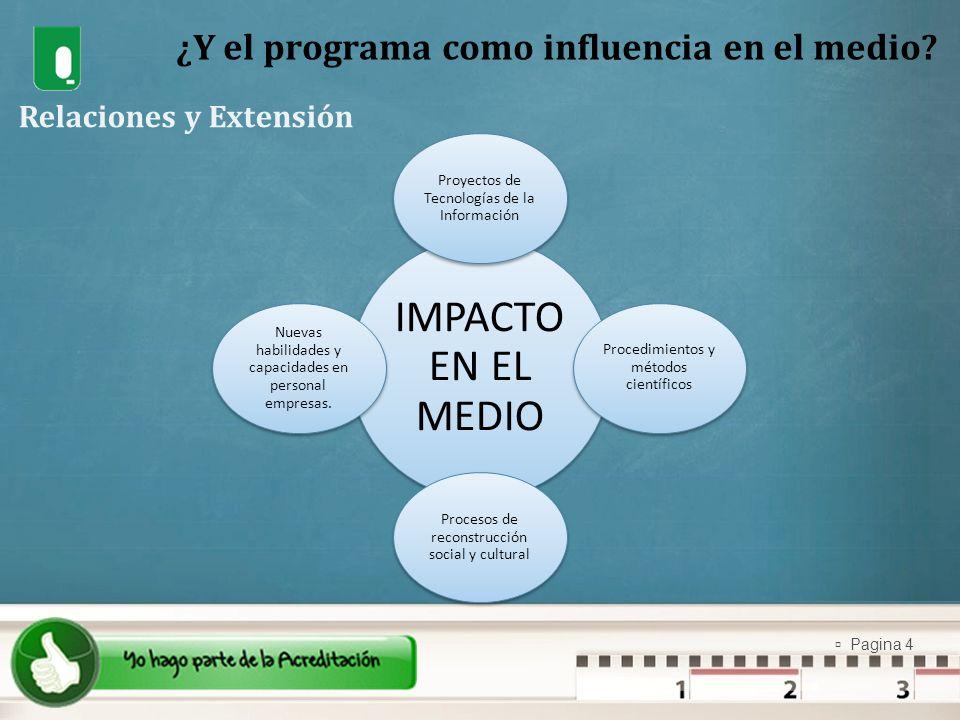 ¿Y el programa como influencia en el medio