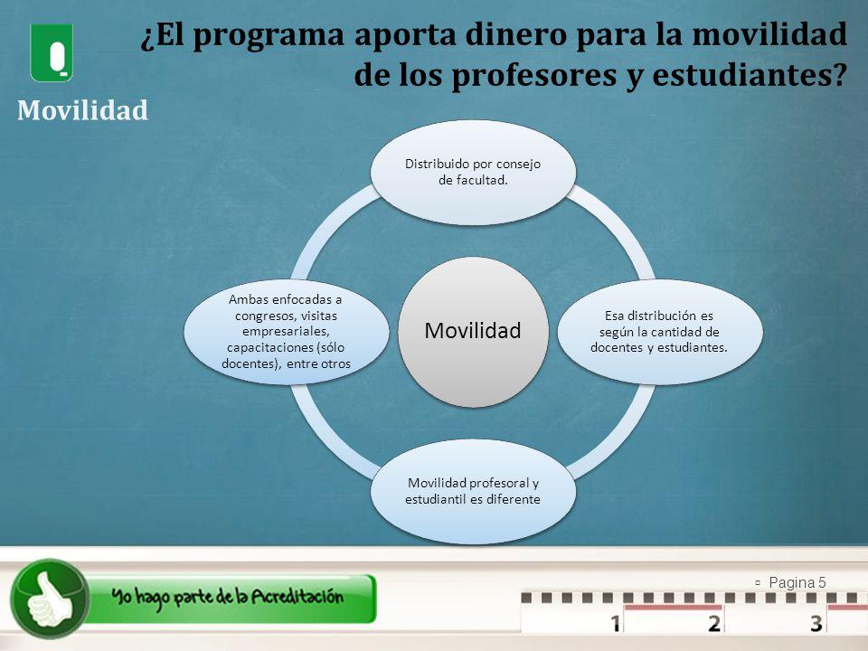 ¿El programa aporta dinero para la movilidad de los profesores y estudiantes