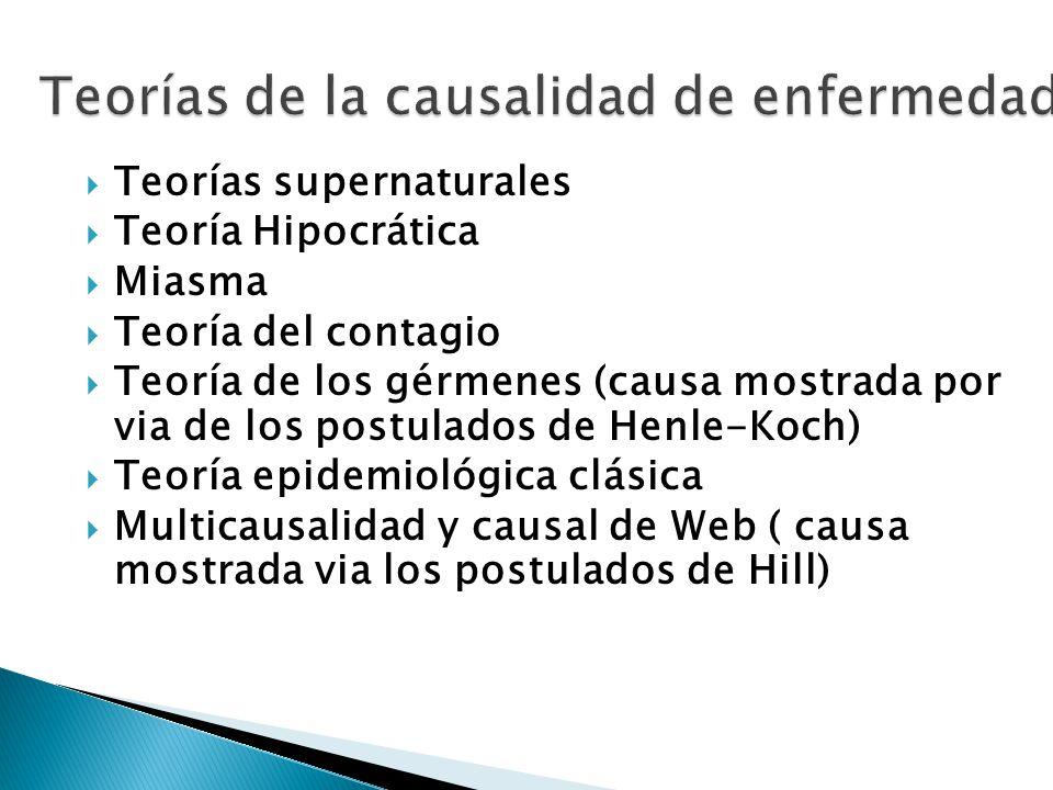 Teorías de la causalidad de enfermedad