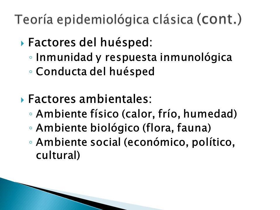 Teoría epidemiológica clásica (cont.)