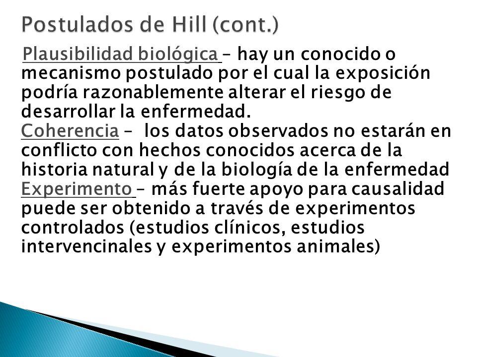 Postulados de Hill (cont.)