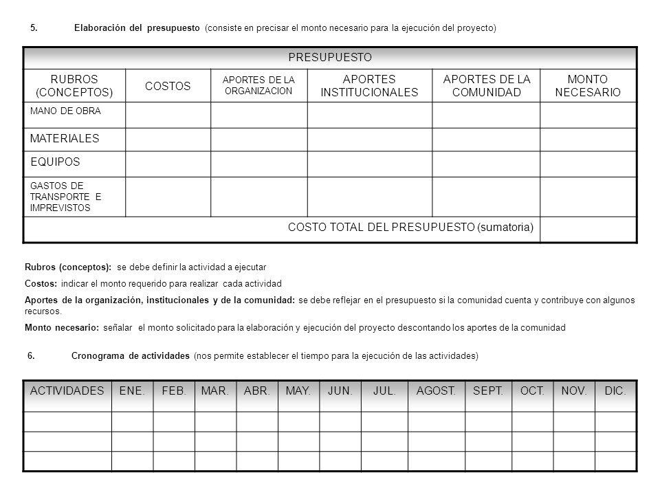 APORTES INSTITUCIONALES APORTES DE LA COMUNIDAD MONTO NECESARIO